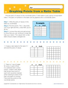 gr6-graphing_points_from_a_ratio_table