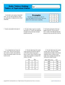 gr6-ratio_tables